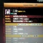 女性棋士/旧姓:星野なな子3級